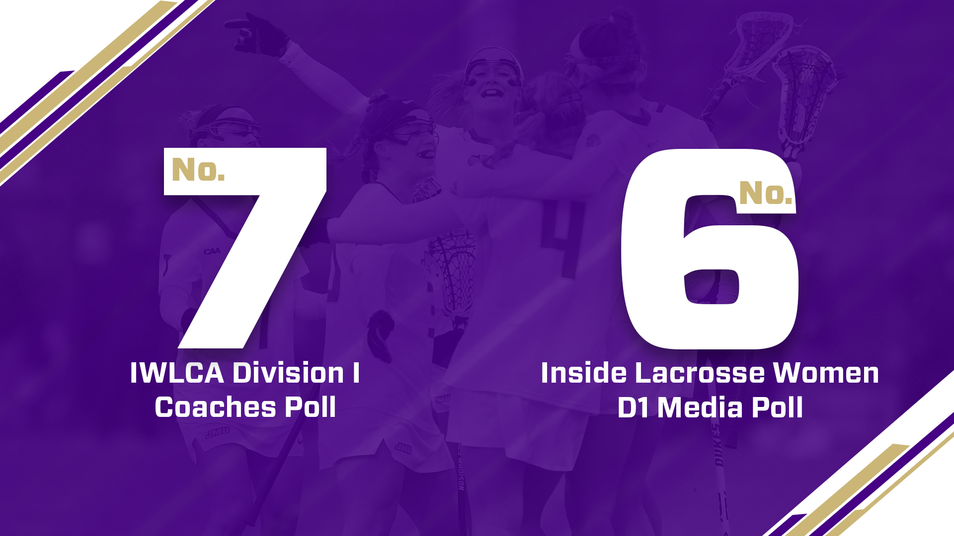 Lacrosse: Dukes Rank Seventh in Coaches Poll, Move Up to Sixth in Media Poll