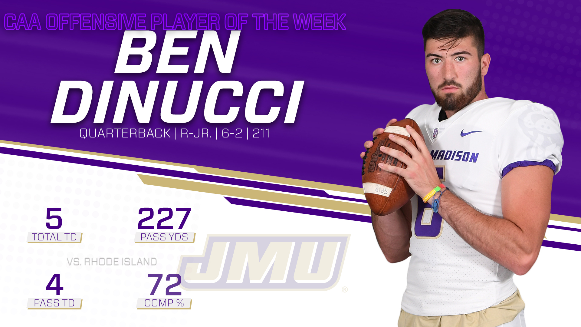 Football: DiNucci Reels in CAA Offensive Player of the Week Award