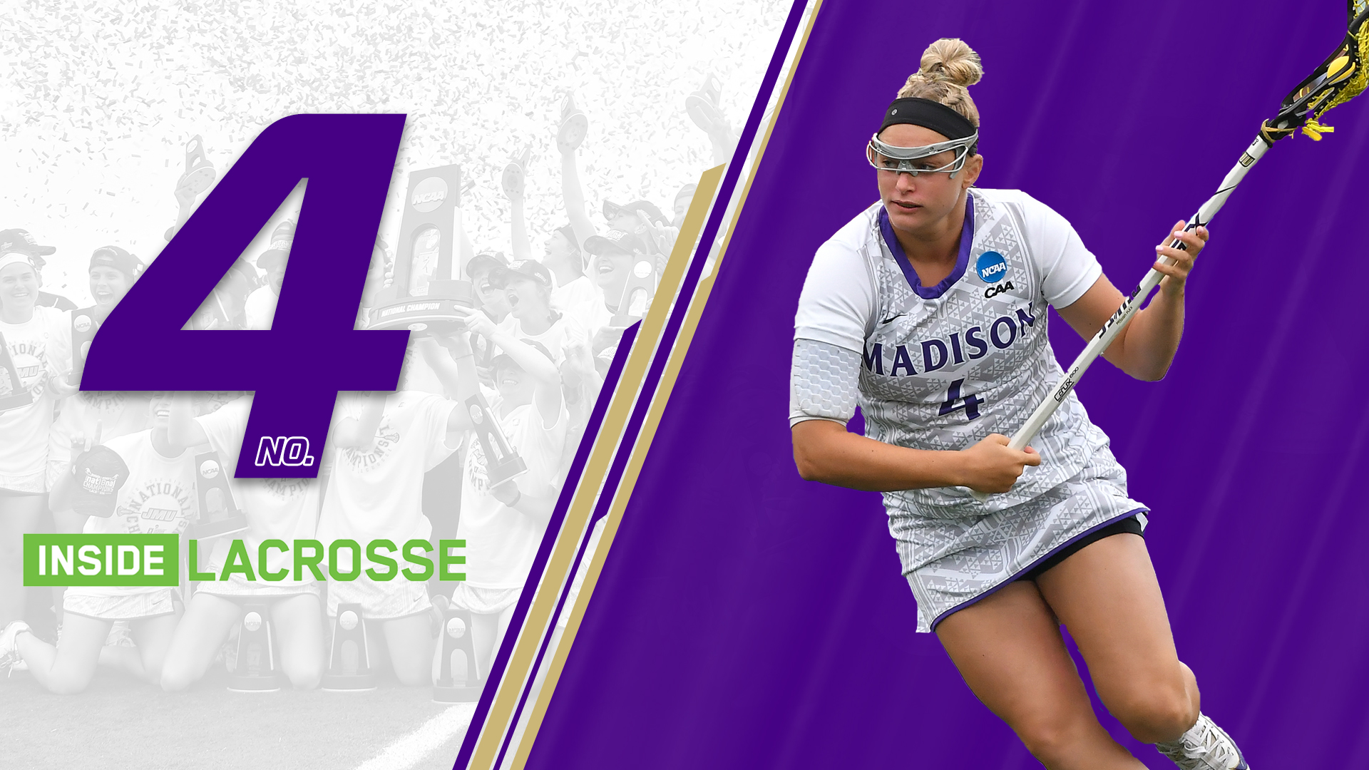 Lacrosse: Dukes Rank Fourth Nationally in Face-Off Yearbook Preseason Top 25